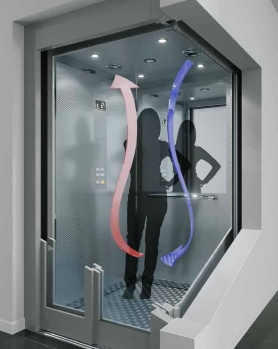 CARe: actieve ontsmetting van de liftkooi